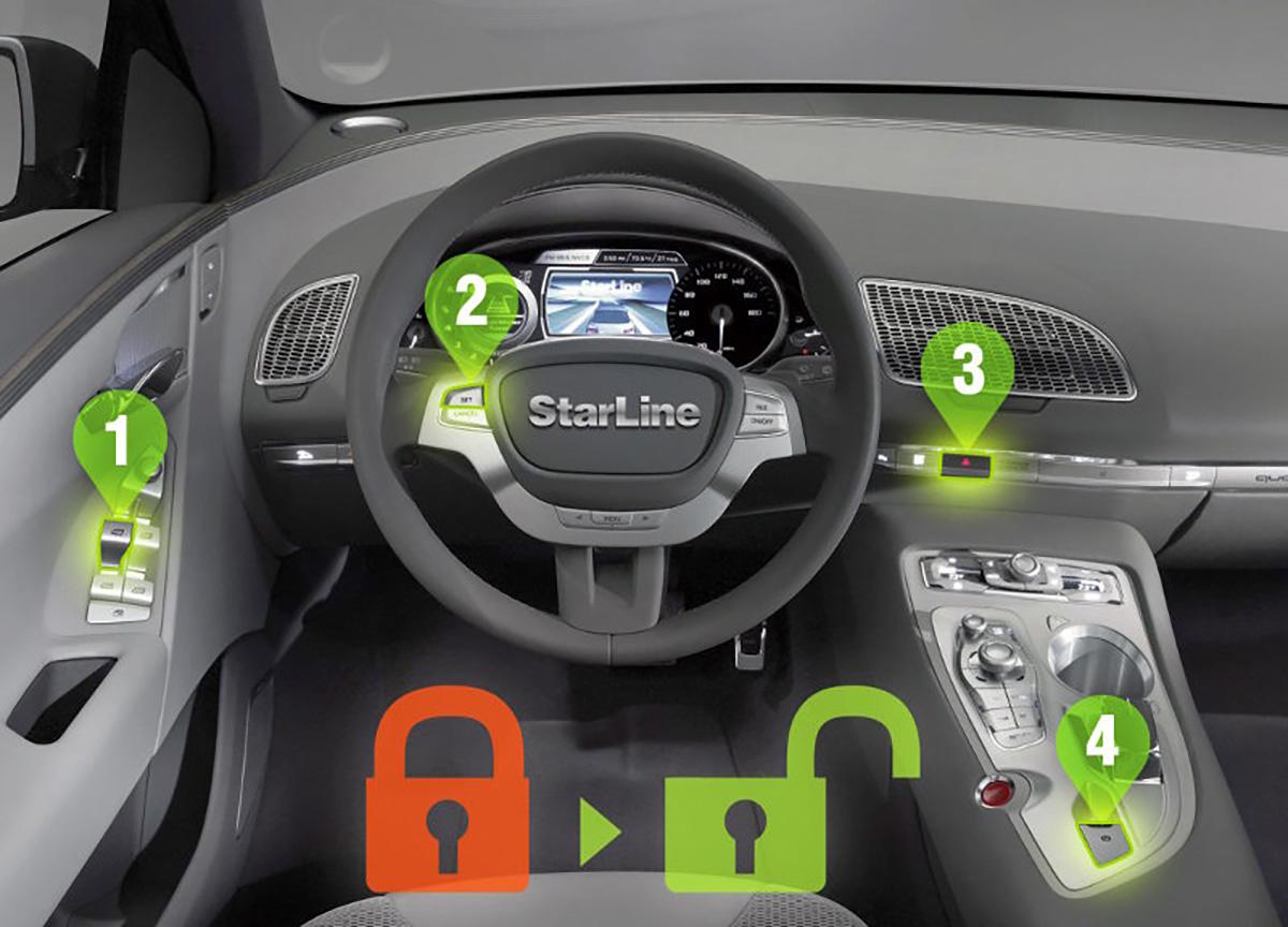 starline-s96-bt-gsm-gps-can-car-alarm_2.jpg