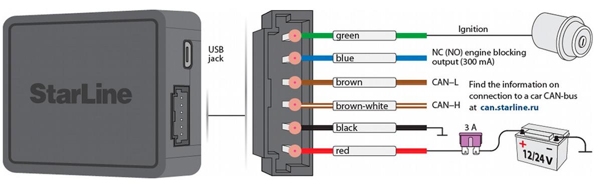 starline-m66-gps-tracker-alarm.jpg